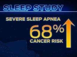 sleep-study